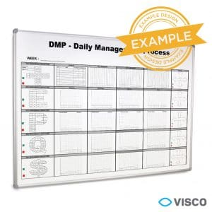 SQPD Visual Management Boards