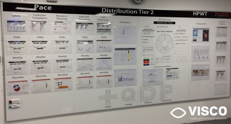 Custom Printed Whiteboards for Thermo Fisher Scientific